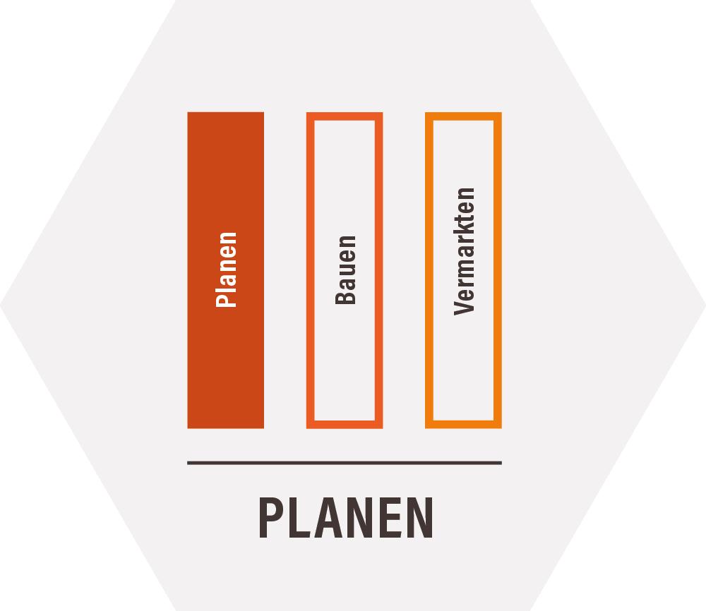 Grafik Planen mit Schrift Planen Bauen Vermarkten als Inhalte von Projektentwicklung