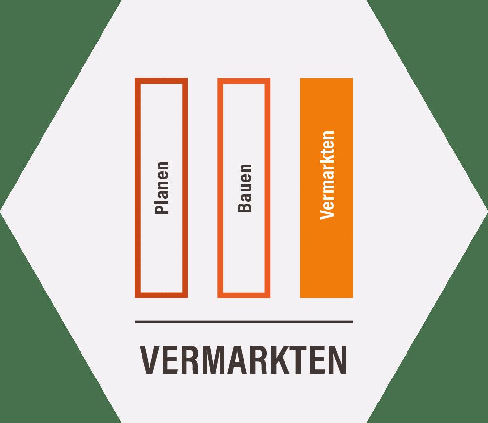 Grafik Vermarkten mit Schrift Planen Bauen Vermarkten als Inhalte von Projektentwicklung